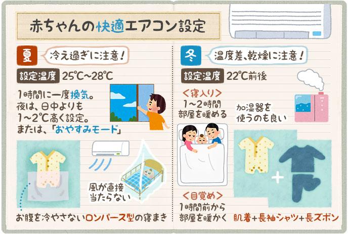 160606_baby-airconditioning